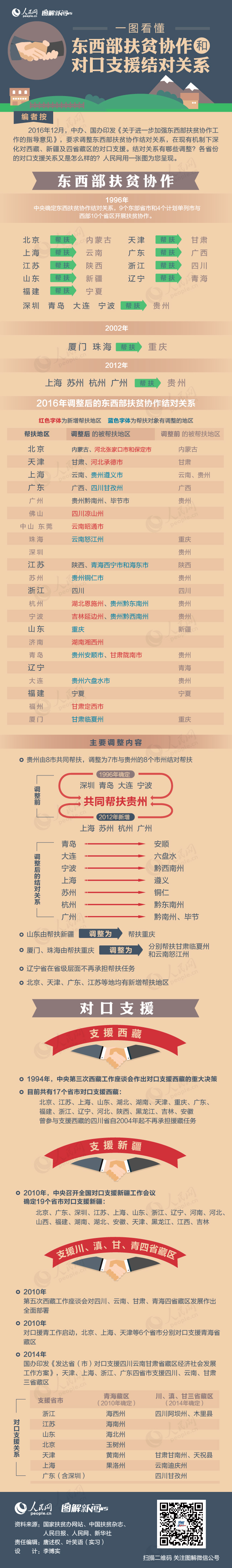 2017年河北公务员考试时政
