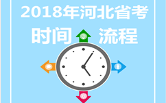 2018年河北公务员考试流程及时间安排早知道