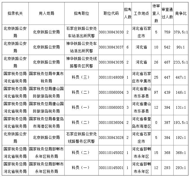 2019瓣σ猠跋厨参璸[篒27ら16]