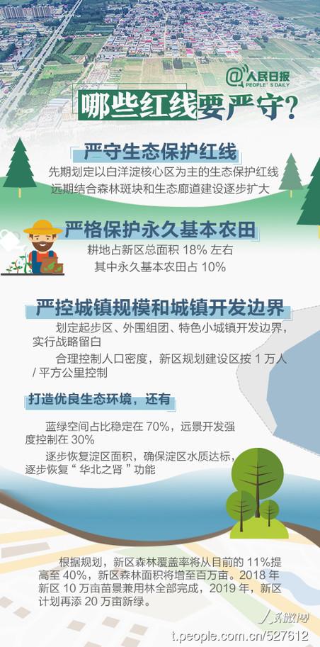 2019年河北公务员考试时政:关于雄安,你关心的都在这