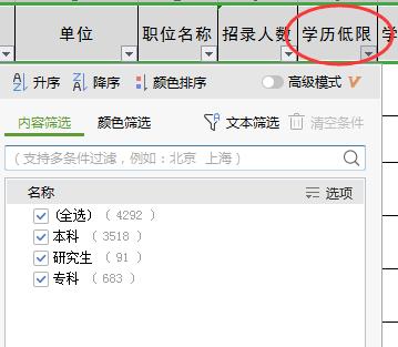 2020年河北省考 研究生能报考要求本科的职位吗?