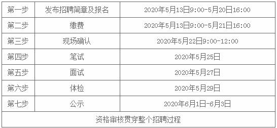 河北承德水利水电勘测设计院招聘工作官网6人简章