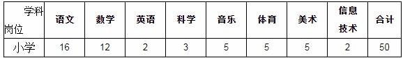河北承德隆化县县城学校急需教师选拔144人公告图3