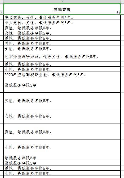 报考河北省考哪些职位要求5年最低服务年限?图1